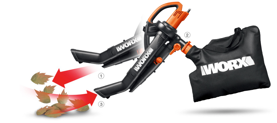 The Worx Trivac showing its features